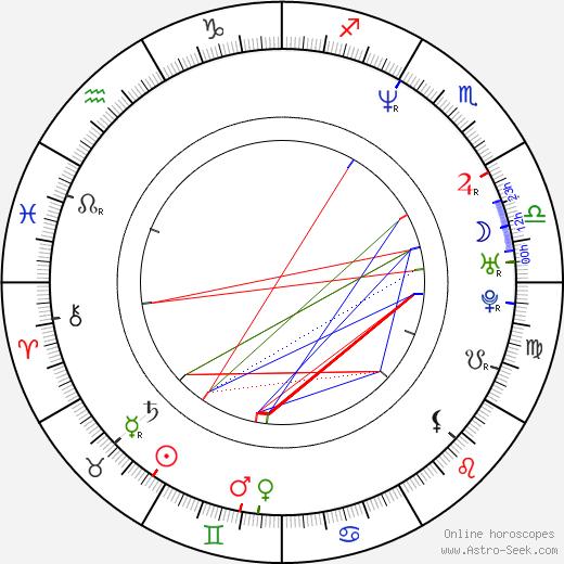 Joe Castro tema natale, oroscopo, Joe Castro oroscopi gratuiti, astrologia