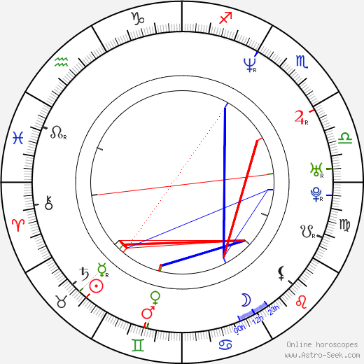 Johanna-Christine Gehlen birth chart, Johanna-Christine Gehlen astro natal horoscope, astrology