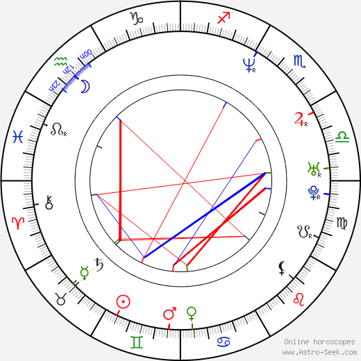 Julien Boisselier astro natal birth chart, Julien Boisselier horoscope, astrology