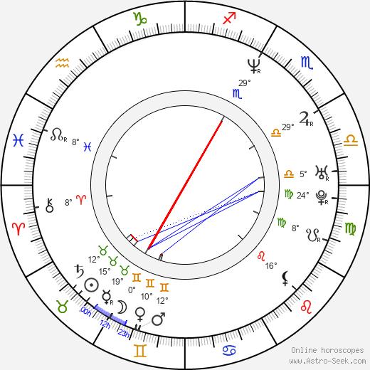 Kavan Smith birth chart, biography, wikipedia 2019, 2020