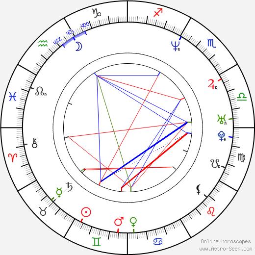 Maibritt Saerens birth chart, Maibritt Saerens astro natal horoscope, astrology