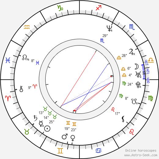 Maki Sakai birth chart, biography, wikipedia 2020, 2021
