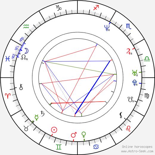 Mara Brock Akil tema natale, oroscopo, Mara Brock Akil oroscopi gratuiti, astrologia