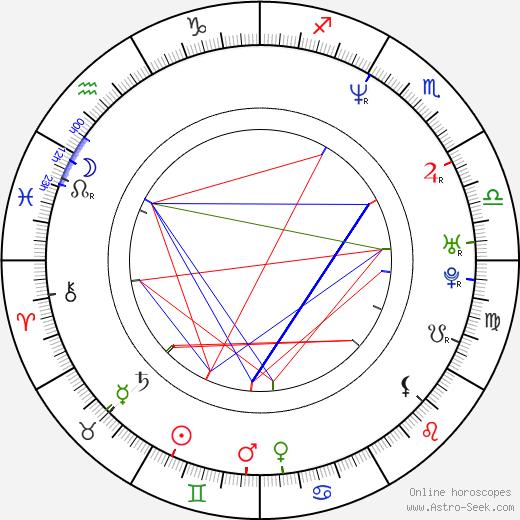 Mark Collier birth chart, Mark Collier astro natal horoscope, astrology