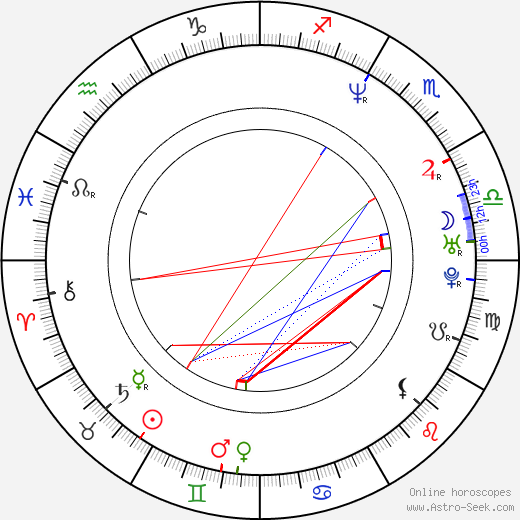 Matt Lindland astro natal birth chart, Matt Lindland horoscope, astrology