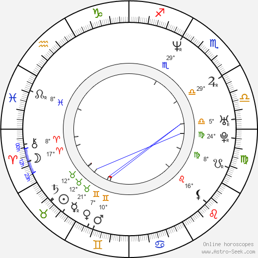 Michael Kang birth chart, biography, wikipedia 2018, 2019