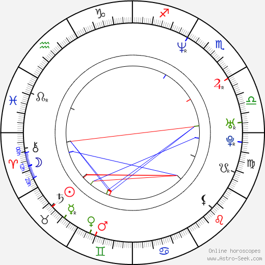 Michael Kang astro natal birth chart, Michael Kang horoscope, astrology