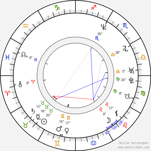 Nae birth chart, biography, wikipedia 2019, 2020