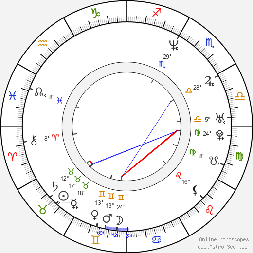 Naomi Klein birth chart, biography, wikipedia 2018, 2019