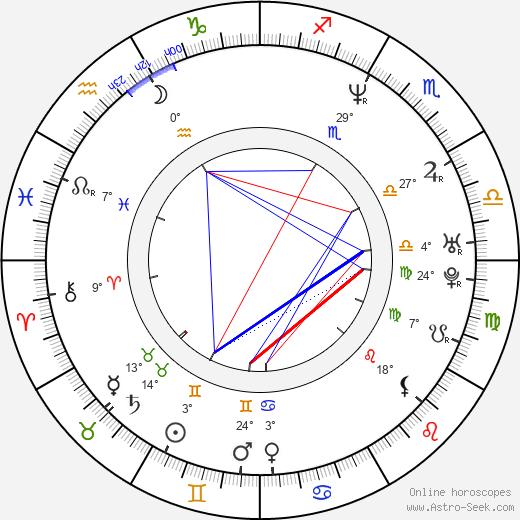 Neil Marshall birth chart, biography, wikipedia 2020, 2021