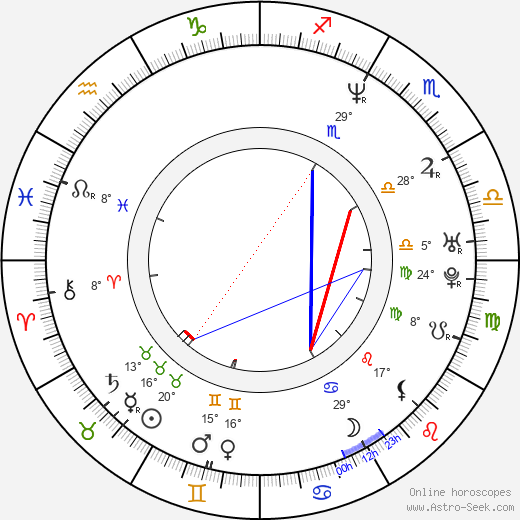 Nicky Katt birth chart, biography, wikipedia 2019, 2020