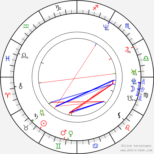 Prince B. birth chart, Prince B. astro natal horoscope, astrology