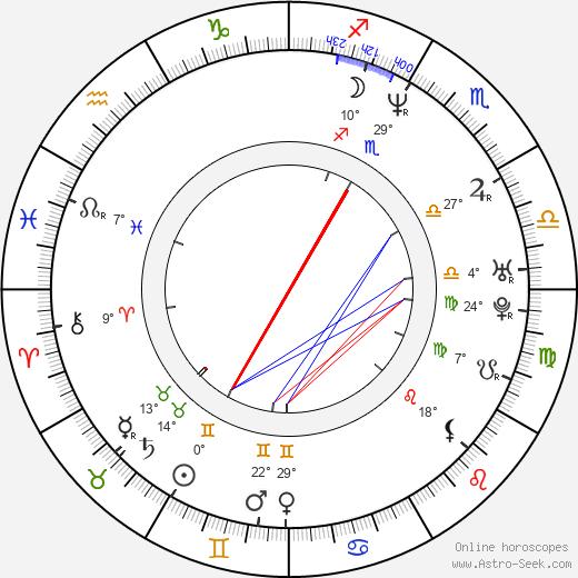 Robbie Magasiva birth chart, biography, wikipedia 2019, 2020