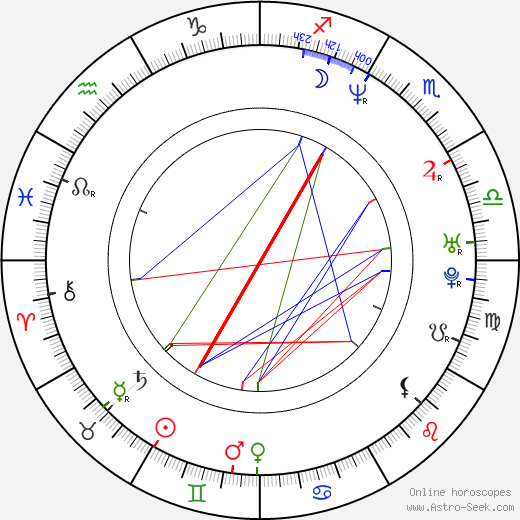 Robbie Magasiva astro natal birth chart, Robbie Magasiva horoscope, astrology