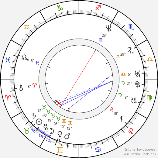 Robert Clarke birth chart, biography, wikipedia 2019, 2020
