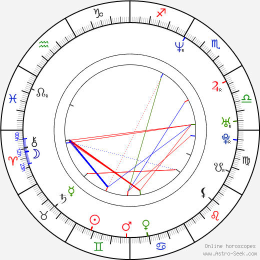 Ron Kennell astro natal birth chart, Ron Kennell horoscope, astrology