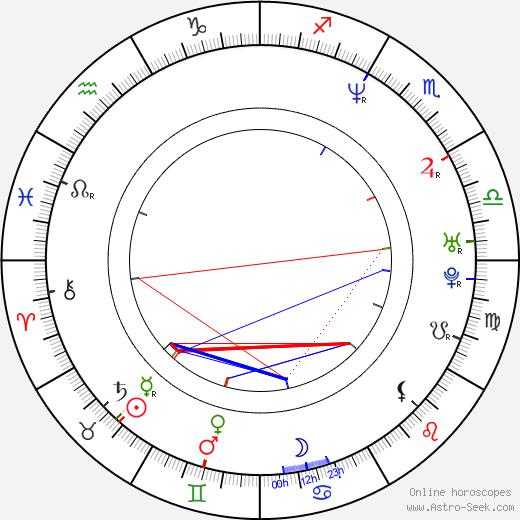 Sally Phillips birth chart, Sally Phillips astro natal horoscope, astrology