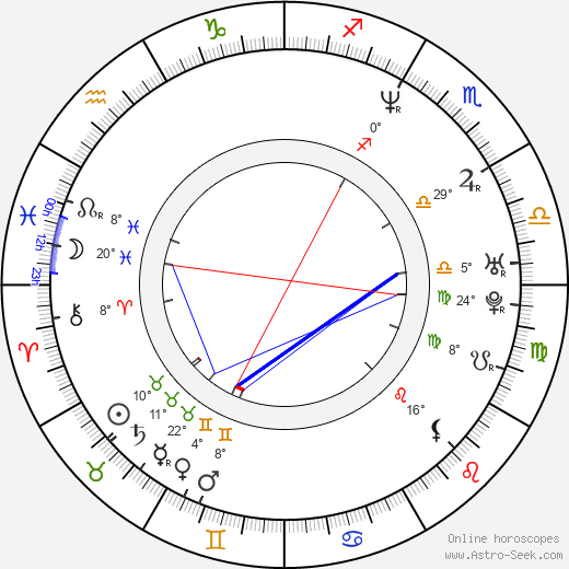 Salvador del Solar birth chart, biography, wikipedia 2019, 2020