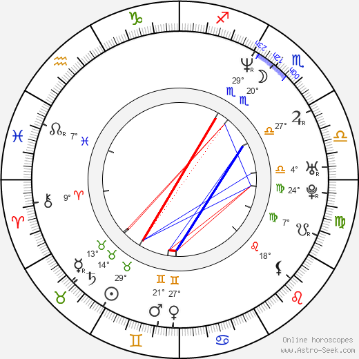 Stefan Valdobrev birth chart, biography, wikipedia 2017, 2018