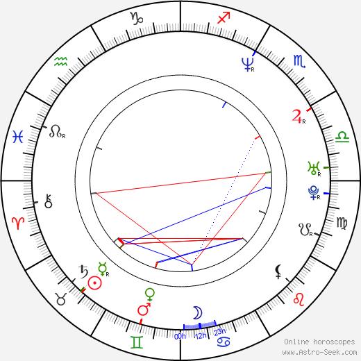 Steve Cell astro natal birth chart, Steve Cell horoscope, astrology