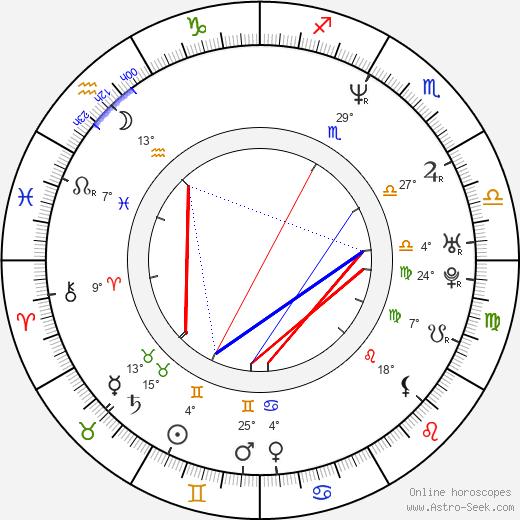 Steve Naghavi birth chart, biography, wikipedia 2020, 2021