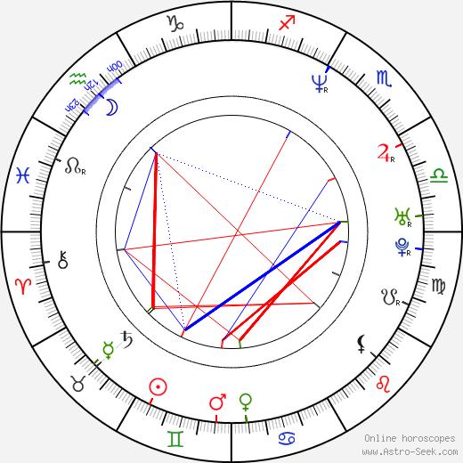 Steve Naghavi birth chart, Steve Naghavi astro natal horoscope, astrology