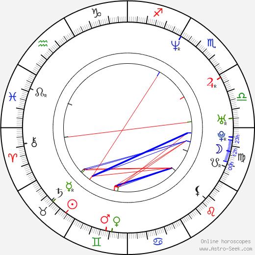 Tony Brown astro natal birth chart, Tony Brown horoscope, astrology