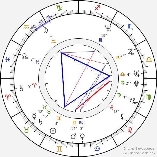 Trevor Morris birth chart, biography, wikipedia 2020, 2021