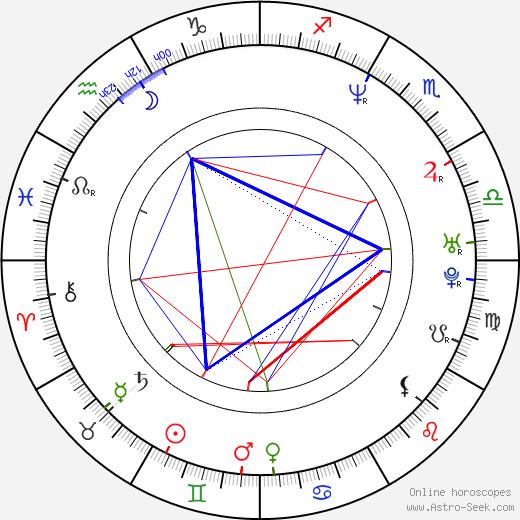 Trevor Morris astro natal birth chart, Trevor Morris horoscope, astrology