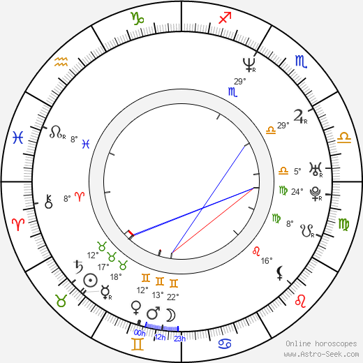 Troy Brenna birth chart, biography, wikipedia 2020, 2021