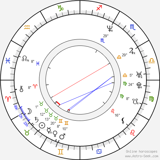 Will Arnett birth chart, biography, wikipedia 2018, 2019