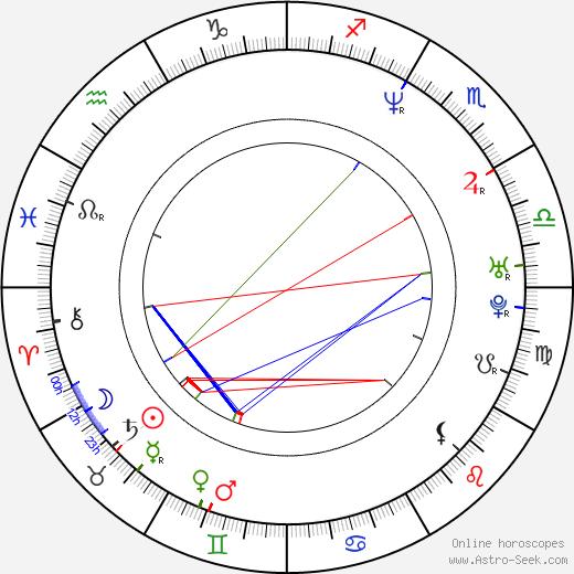 Will Arnett astro natal birth chart, Will Arnett horoscope, astrology