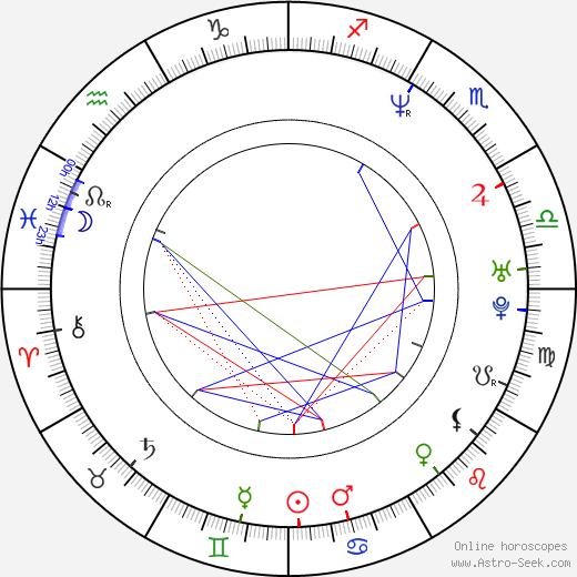 Anja Garbarek astro natal birth chart, Anja Garbarek horoscope, astrology