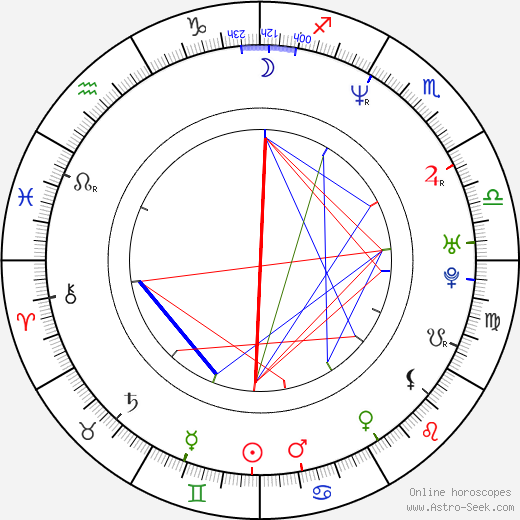Antonis Remos astro natal birth chart, Antonis Remos horoscope, astrology