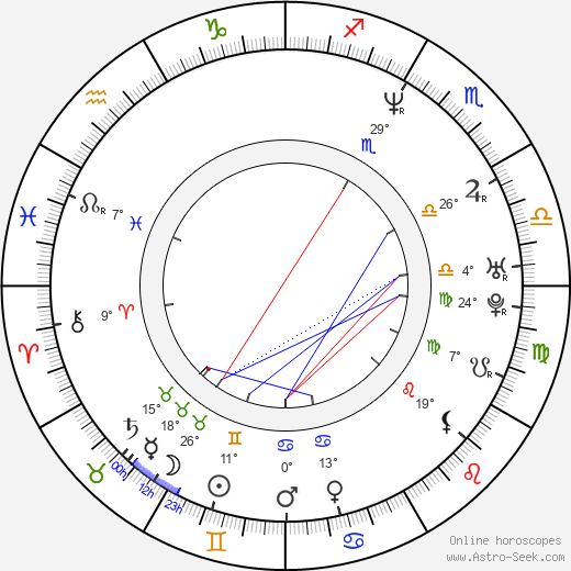 B-Real birth chart, biography, wikipedia 2019, 2020