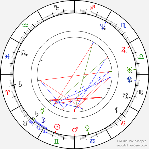 B-Real astro natal birth chart, B-Real horoscope, astrology