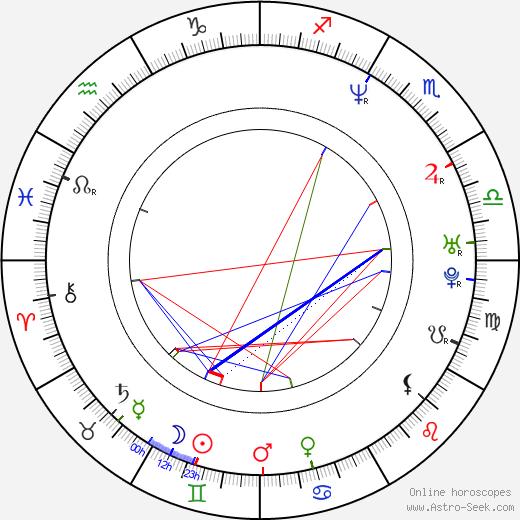 Brian T. Lynch astro natal birth chart, Brian T. Lynch horoscope, astrology