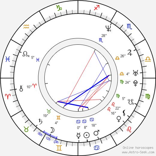 Chris Conrad birth chart, biography, wikipedia 2020, 2021