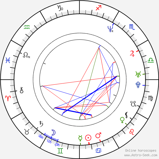 Chris Conrad birth chart, Chris Conrad astro natal horoscope, astrology