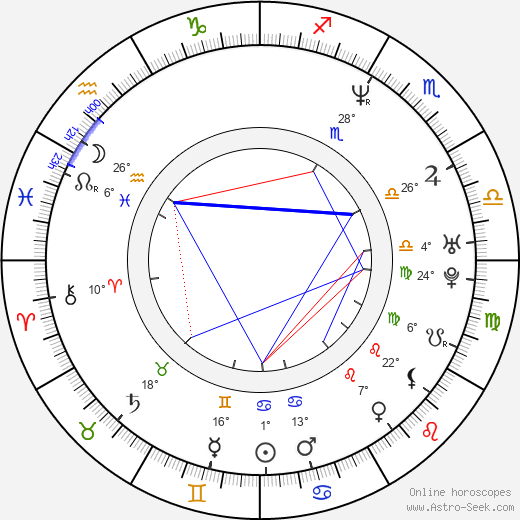 Christian Meier birth chart, biography, wikipedia 2019, 2020