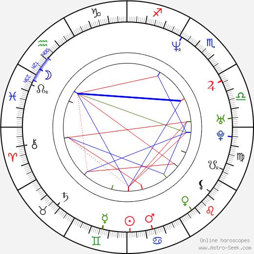 Christian Meier astro natal birth chart, Christian Meier horoscope, astrology