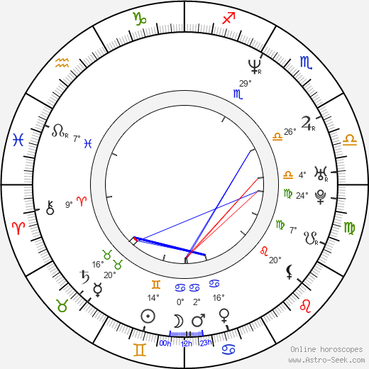 Claus Norreen birth chart, biography, wikipedia 2019, 2020
