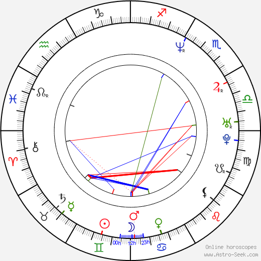 Claus Norreen birth chart, Claus Norreen astro natal horoscope, astrology