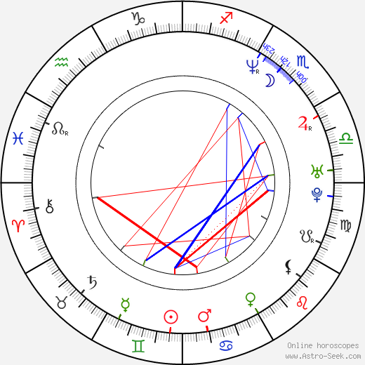 Clifton Collins Jr. astro natal birth chart, Clifton Collins Jr. horoscope, astrology