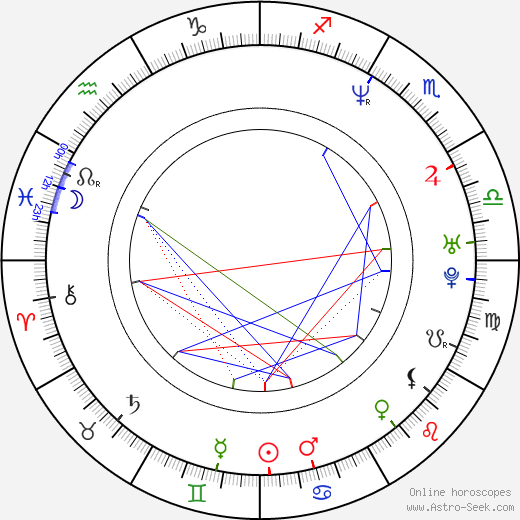 Daniel Sánchez Arévalo tema natale, oroscopo, Daniel Sánchez Arévalo oroscopi gratuiti, astrologia