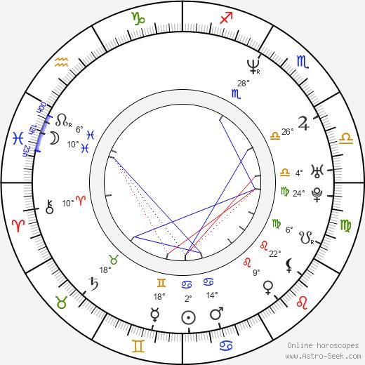 Dave Vescio birth chart, biography, wikipedia 2020, 2021