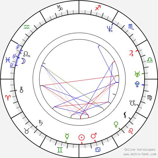 Dave Vescio birth chart, Dave Vescio astro natal horoscope, astrology