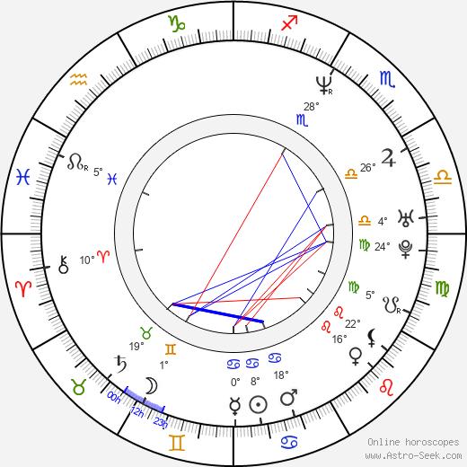 Derek Haas birth chart, biography, wikipedia 2020, 2021