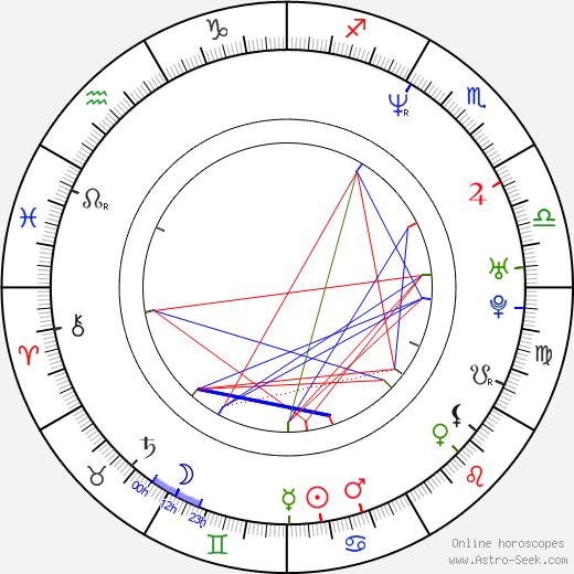 Derek Haas birth chart, Derek Haas astro natal horoscope, astrology