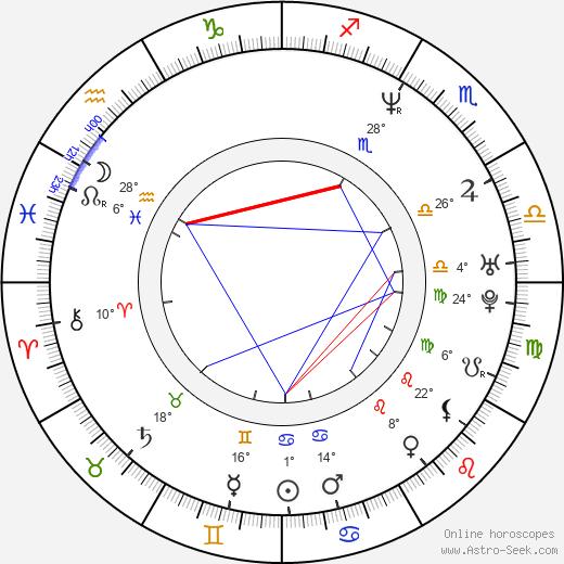 Eric Bruno Borgman birth chart, biography, wikipedia 2020, 2021